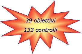 ISO 27001 - Obiettivi di Controllo e Controlli